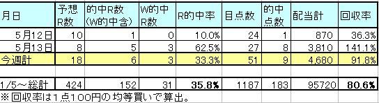 WS000592.JPG